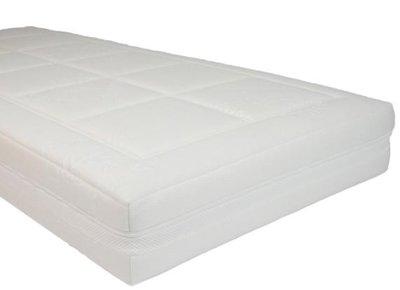 abz pocket 7 zones latex matras 140x200 kinderbeddenstore. Black Bedroom Furniture Sets. Home Design Ideas